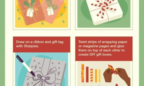 DIY ideas for saving money on wrapping and shipping gifts