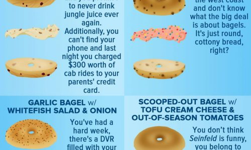 What your choice of bagel says about you