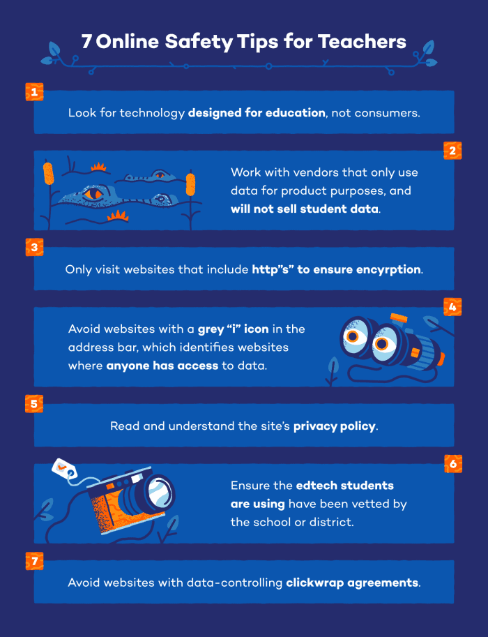 An infographic explaining how to secure students' data from mining.