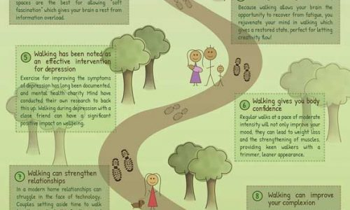 World-Walks-infographic-10-reasons-to-get-out-and-walk