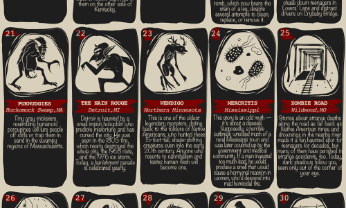 Scariest Urban Legends by State