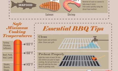 techniques for grilling meat