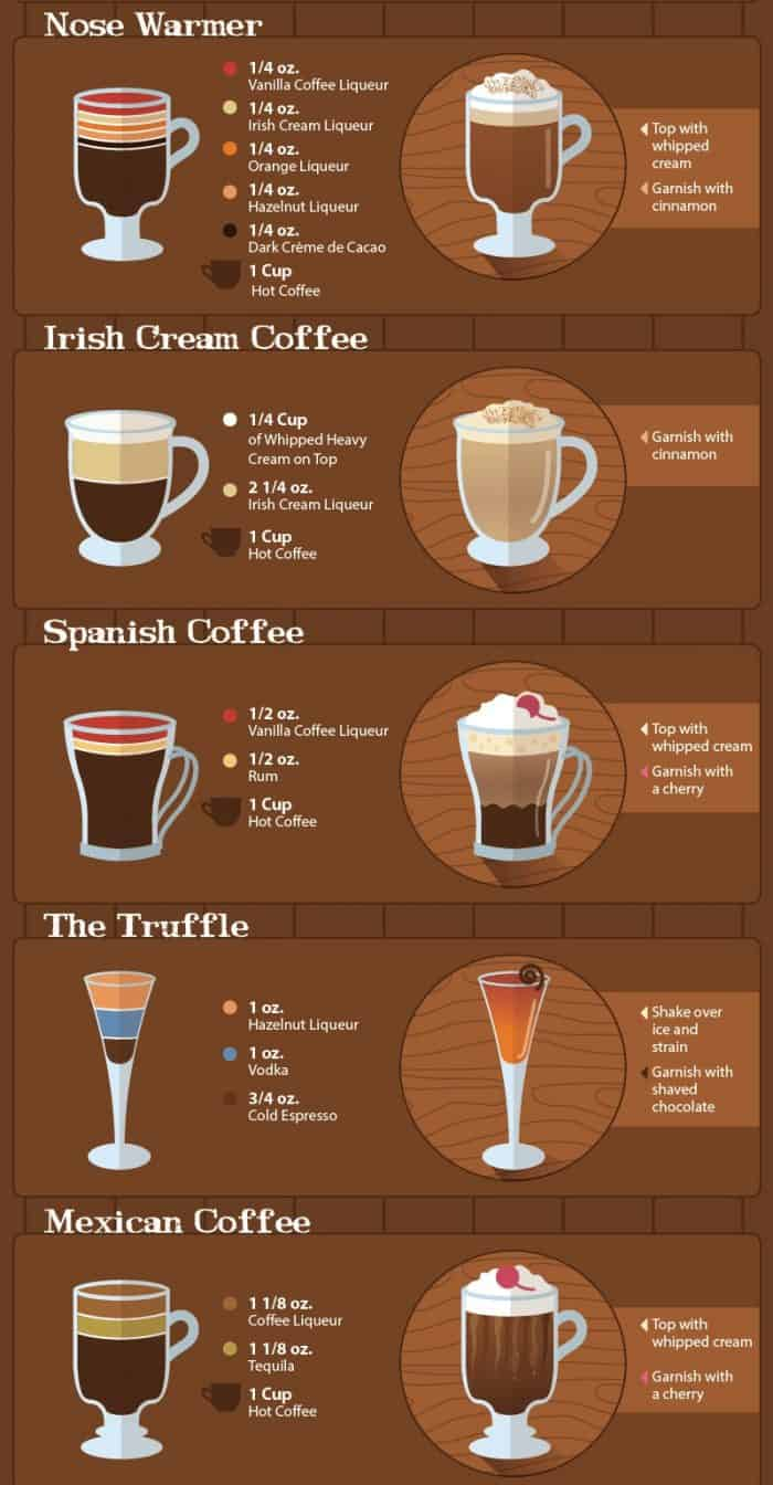 coffee-cocktails-infographic2