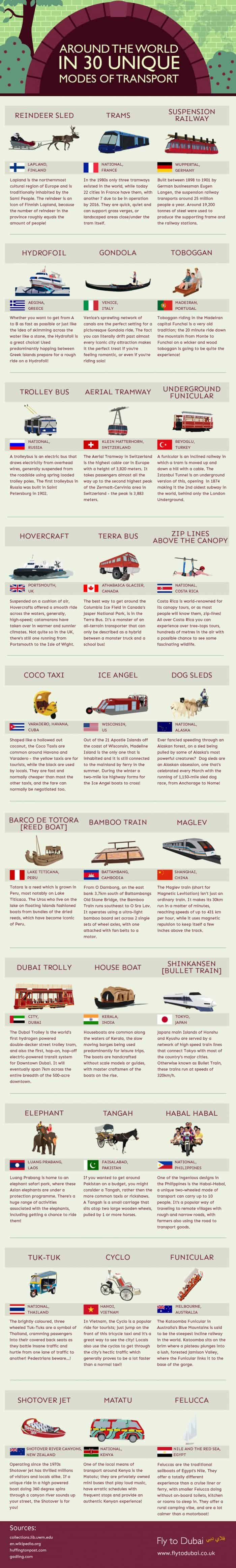 Transport from around the world