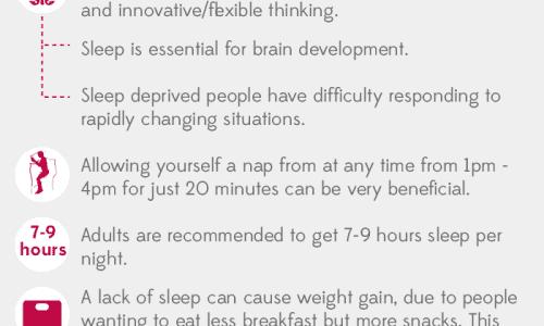 Science of Healthy Sleep