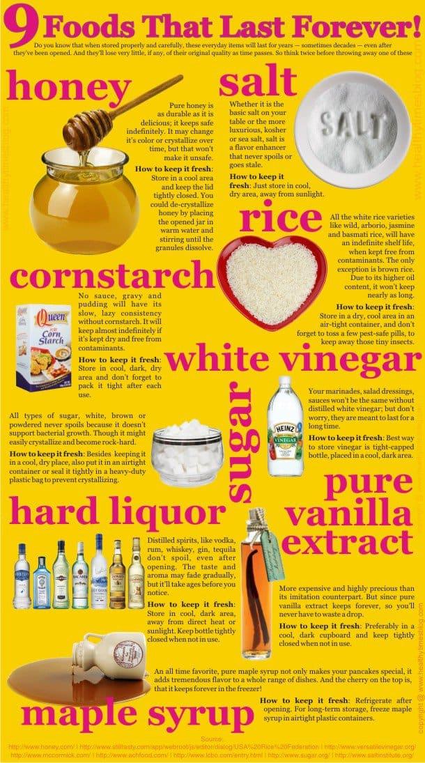 Foods that last